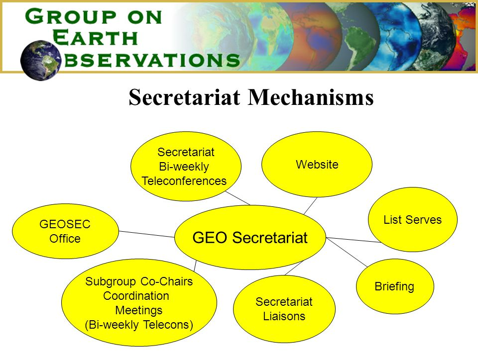 Secretariat Mechanisms GEO Secretariat Subgroup Co-Chairs Coordination Meetings (Bi-weekly Telecons) Secretariat Liaisons List Serves Website Secretar