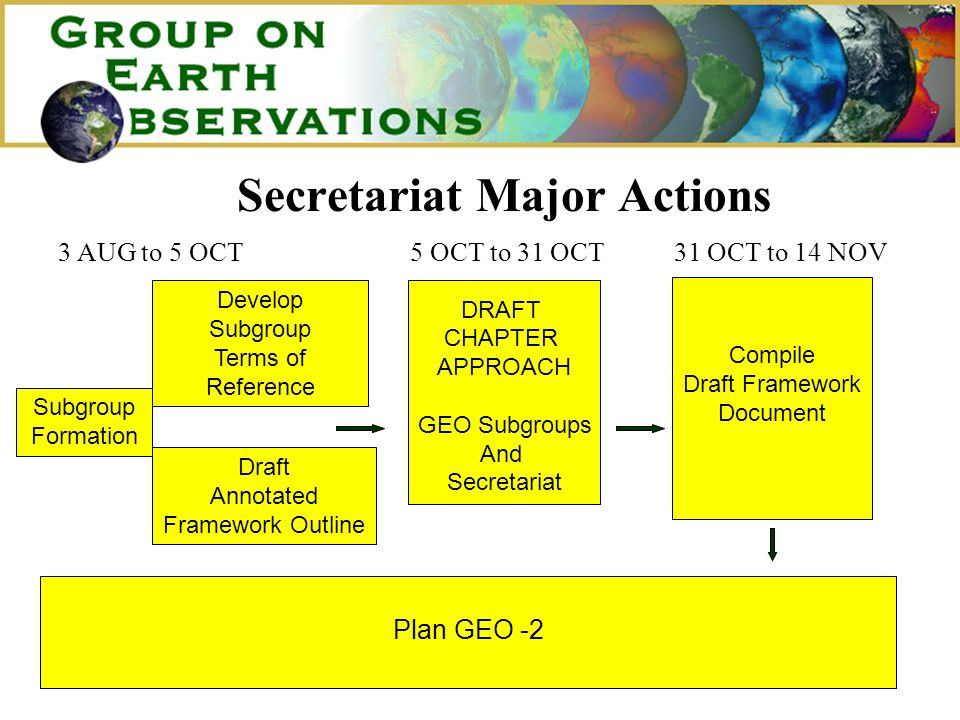 Secretariat Major Actions DRAFT CHAPTER APPROACH GEO Subgroups And Secretariat Develop Subgroup Terms of Reference Draft Annotated Framework Outline Plan GEO -2 Compile Draft Framework Document 3 AUG to 5 OCT5 OCT to 31 OCT31 OCT to 14 NOV Subgroup Formation
