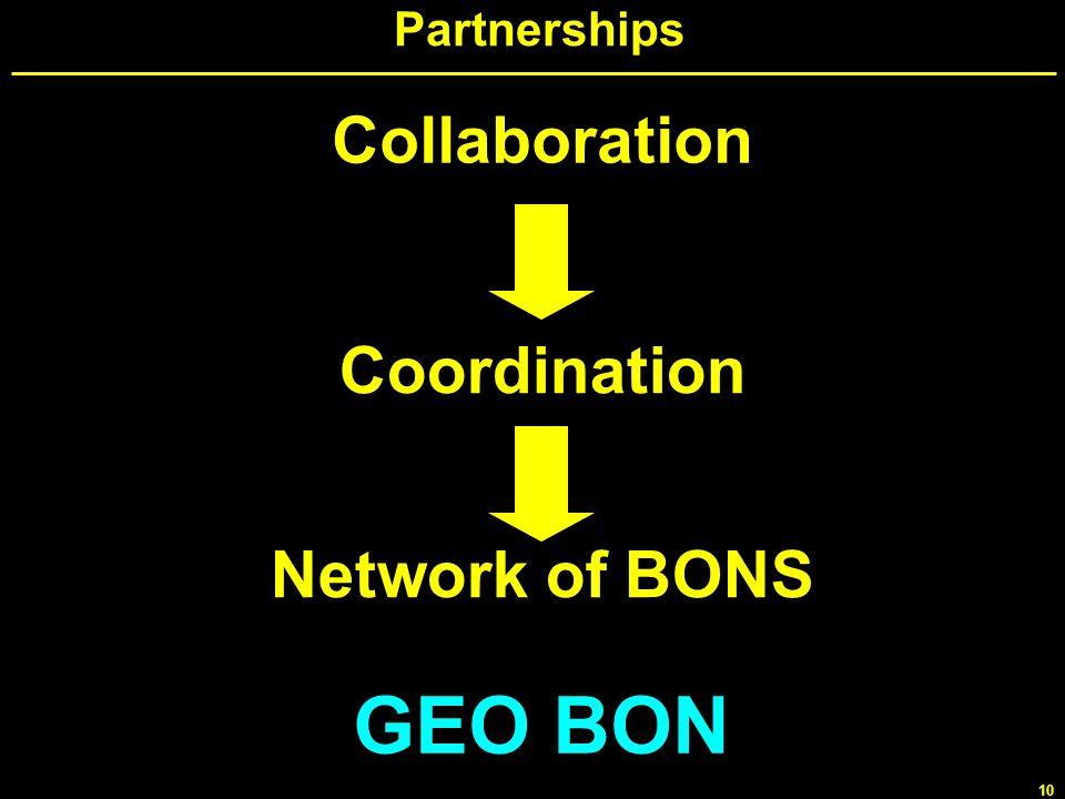 10 Partnerships Collaboration Coordination GEO BON Network of BONS