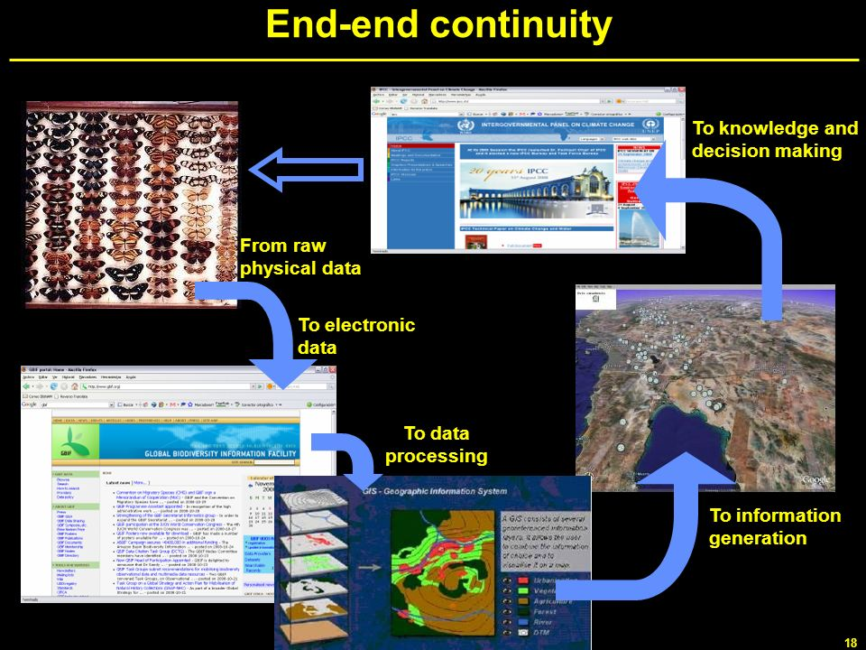 18 From raw physical data To data processing To information generation To knowledge and decision making End-end continuity To electronic data
