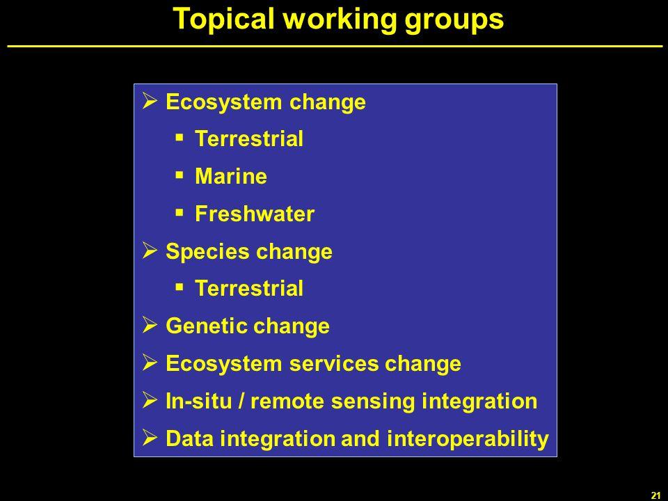 21 Topical working groups Ecosystem change Terrestrial Marine Freshwater Species change Terrestrial Genetic change Ecosystem services change In-situ /