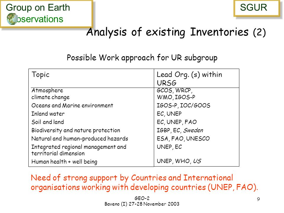 Group on Earth bservations Group on Earth bservations SGUR GEO-2 Baveno (I) November Possible Work approach for UR subgroup Analysis of existing Inventories (2) Topic Atmosphere climate change Oceans and Marine environment Inland water Soil and land Biodiversity and nature protection Natural and human-produced hazards Integrated regional management and territorial dimension Human health + well being Lead Org.