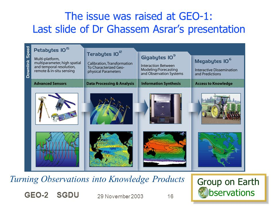 Group on Earth bservations Group on Earth bservations 29 November 2003 GEO-2 SGDU 16 The issue was raised at GEO-1: Last slide of Dr Ghassem Asrars pr