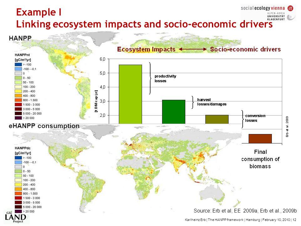 Karlheinz Erb | The HANPP framework | Hamburg | February 10, 2010 | 12 HANPP Example I Linking ecosystem impacts and socio-economic drivers eHANPP con
