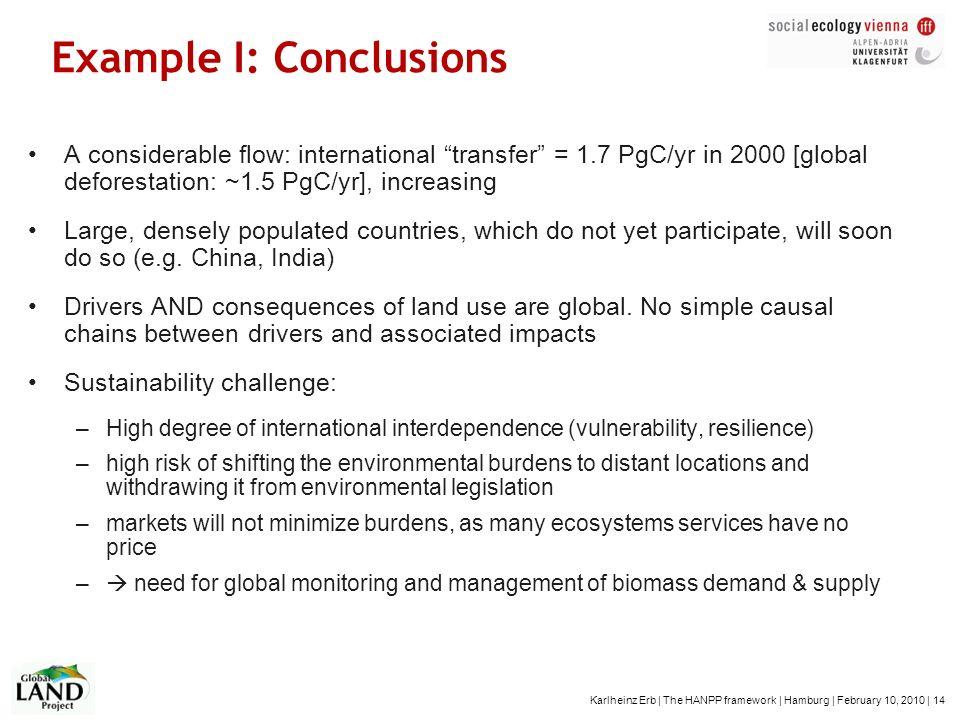 Karlheinz Erb | The HANPP framework | Hamburg | February 10, 2010 | 14 Example I: Conclusions A considerable flow: international transfer = 1.7 PgC/yr