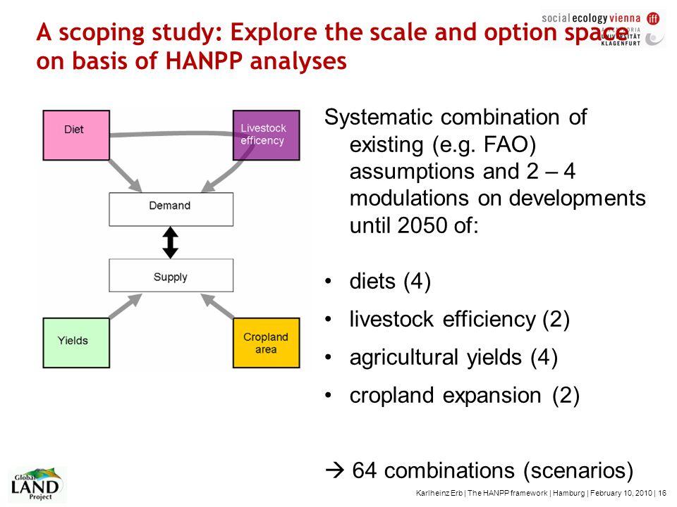 Karlheinz Erb | The HANPP framework | Hamburg | February 10, 2010 | 16 A scoping study: Explore the scale and option space on basis of HANPP analyses