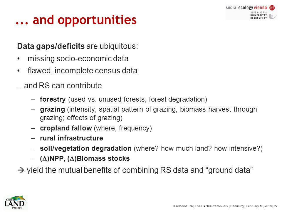 Karlheinz Erb | The HANPP framework | Hamburg | February 10, 2010 | 22... and opportunities Data gaps/deficits are ubiquitous: missing socio-economic