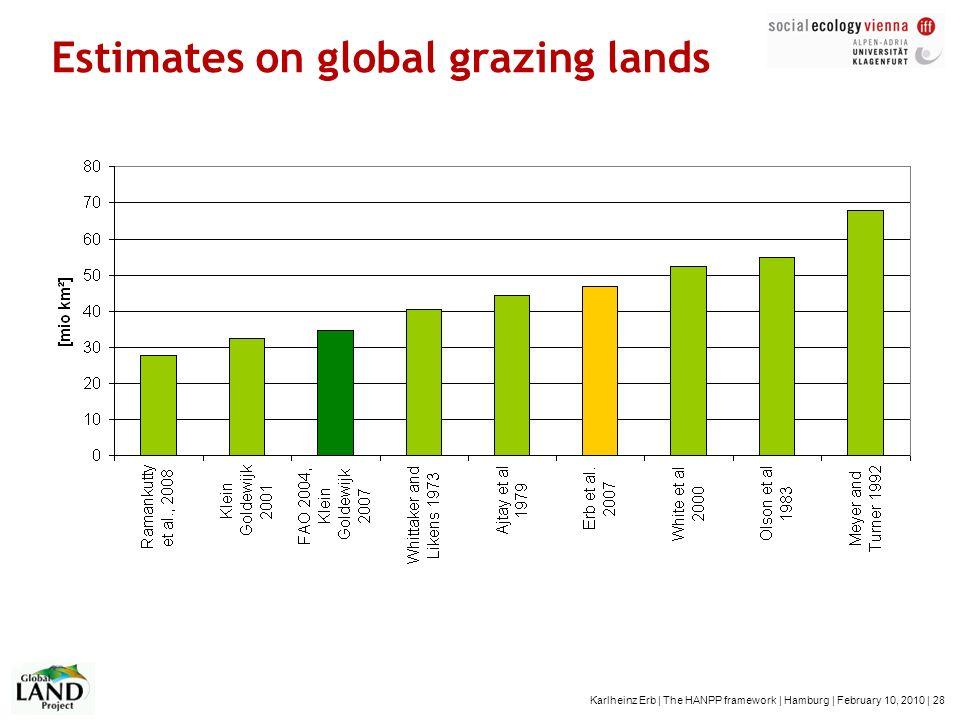 Karlheinz Erb | The HANPP framework | Hamburg | February 10, 2010 | 28 Estimates on global grazing lands