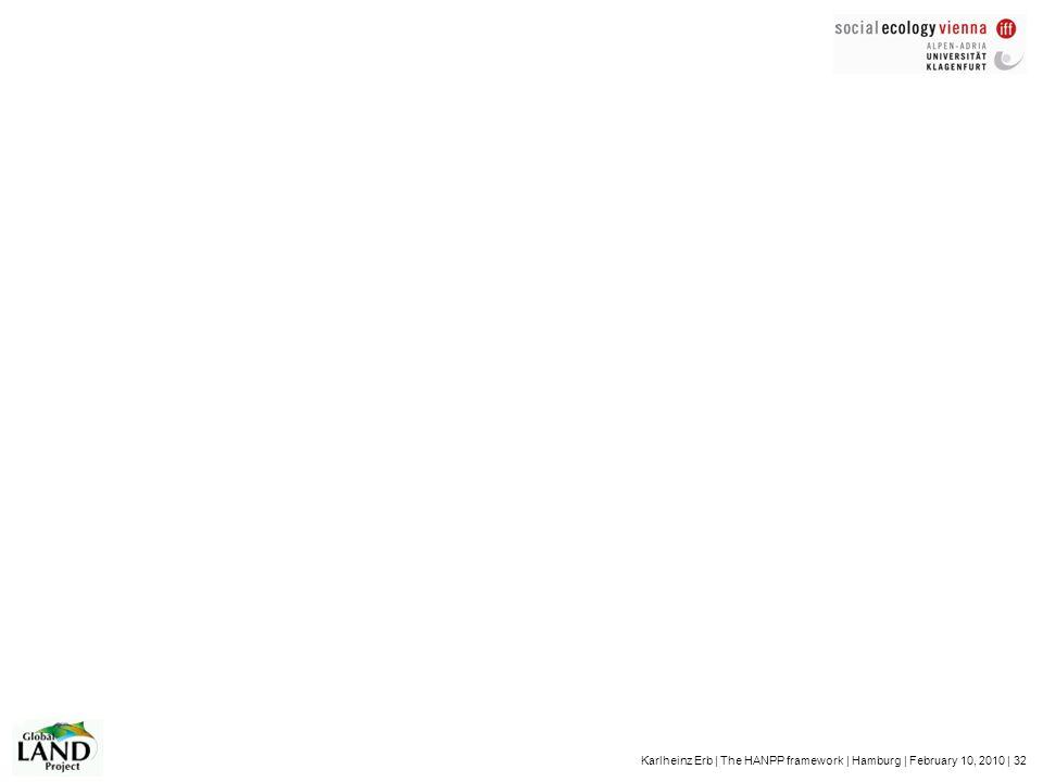 Karlheinz Erb | The HANPP framework | Hamburg | February 10, 2010 | 32