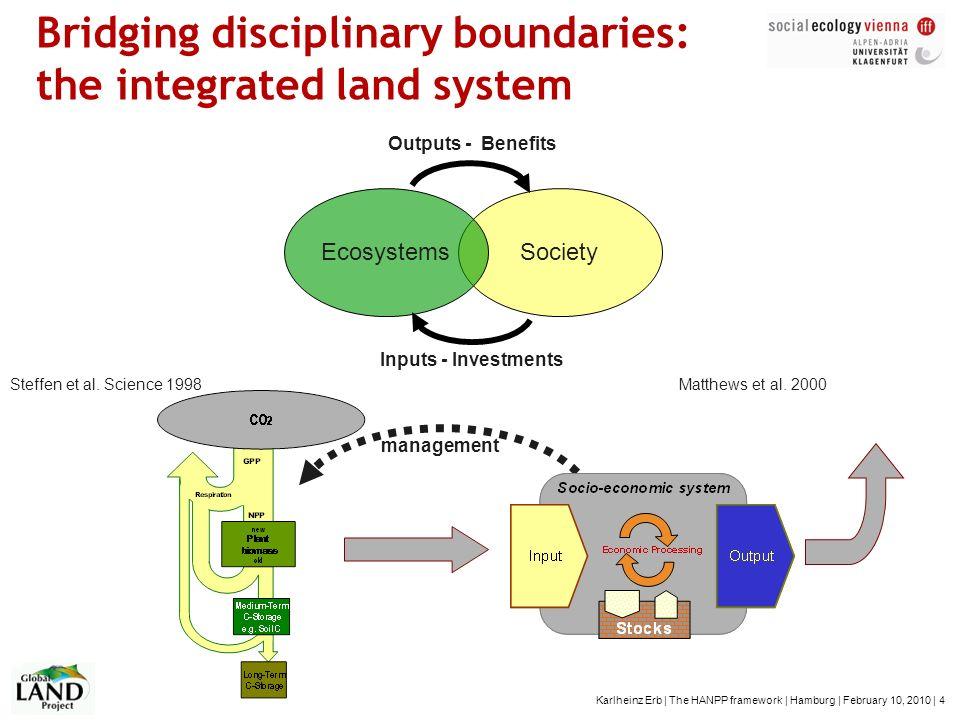 Karlheinz Erb | The HANPP framework | Hamburg | February 10, 2010 | 4 Bridging disciplinary boundaries: the integrated land system SocietyEcosystems O
