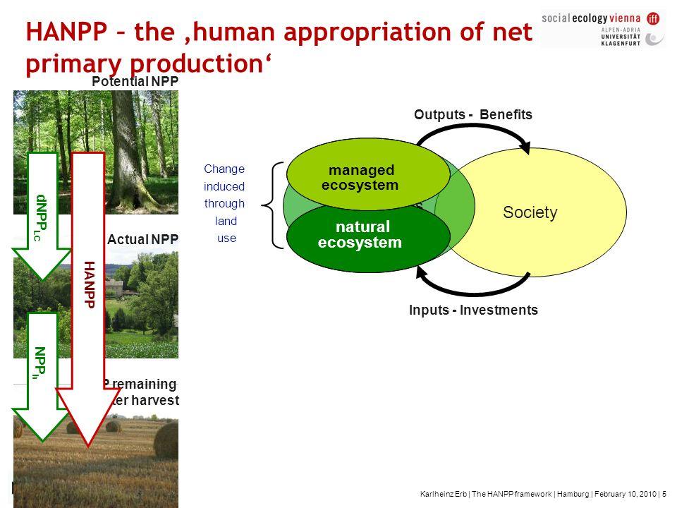Karlheinz Erb | The HANPP framework | Hamburg | February 10, 2010 | 5 HANPP – the human appropriation of net primary production Society Outputs - Bene
