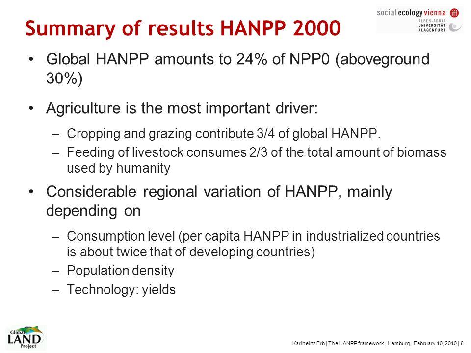 Karlheinz Erb | The HANPP framework | Hamburg | February 10, 2010 | 8 Summary of results HANPP 2000 Global HANPP amounts to 24% of NPP0 (aboveground 3