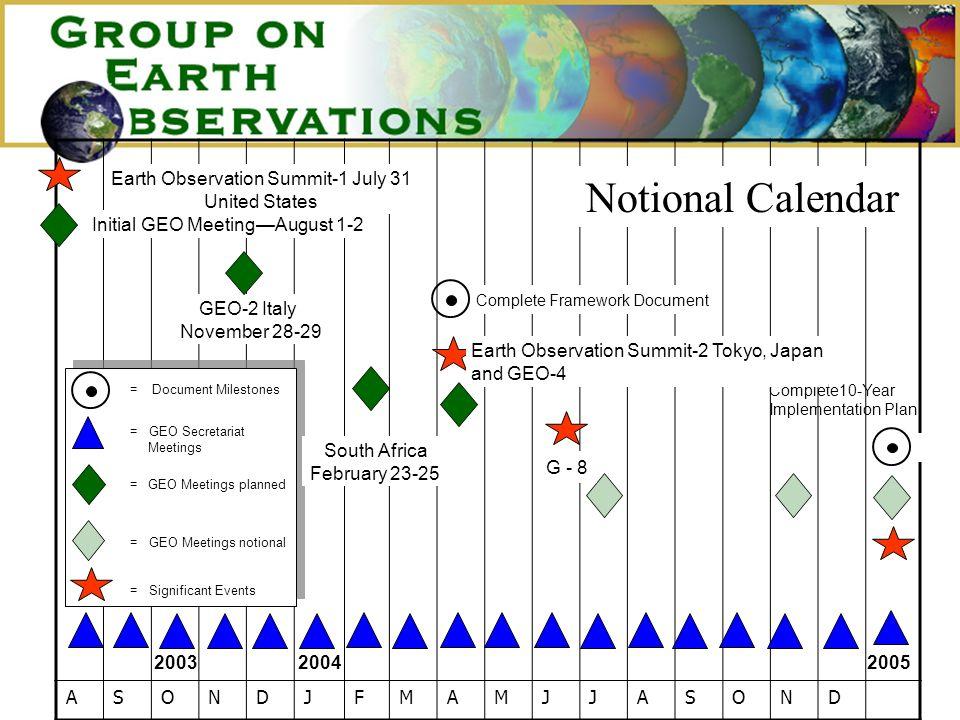 ASONDJFMAMJJASOND Earth Observation Summit-1 July 31 United States 200320042005 Initial GEO MeetingAugust 1-2 = Document Milestones = GEO Secretariat