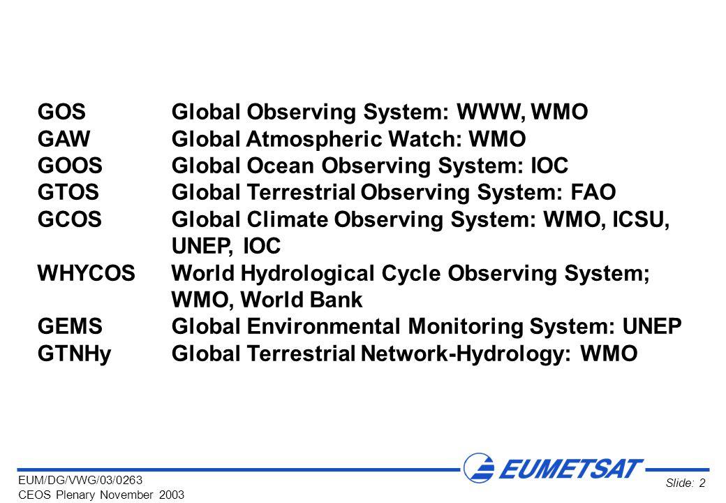 EUM/DG/VWG/03/0263 CEOS Plenary November 2003 Slide: 2 GOSGlobal Observing System: WWW, WMO GAWGlobal Atmospheric Watch: WMO GOOSGlobal Ocean Observing System: IOC GTOSGlobal Terrestrial Observing System: FAO GCOSGlobal Climate Observing System: WMO, ICSU, UNEP, IOC WHYCOSWorld Hydrological Cycle Observing System; WMO, World Bank GEMSGlobal Environmental Monitoring System: UNEP GTNHyGlobal Terrestrial Network-Hydrology: WMO