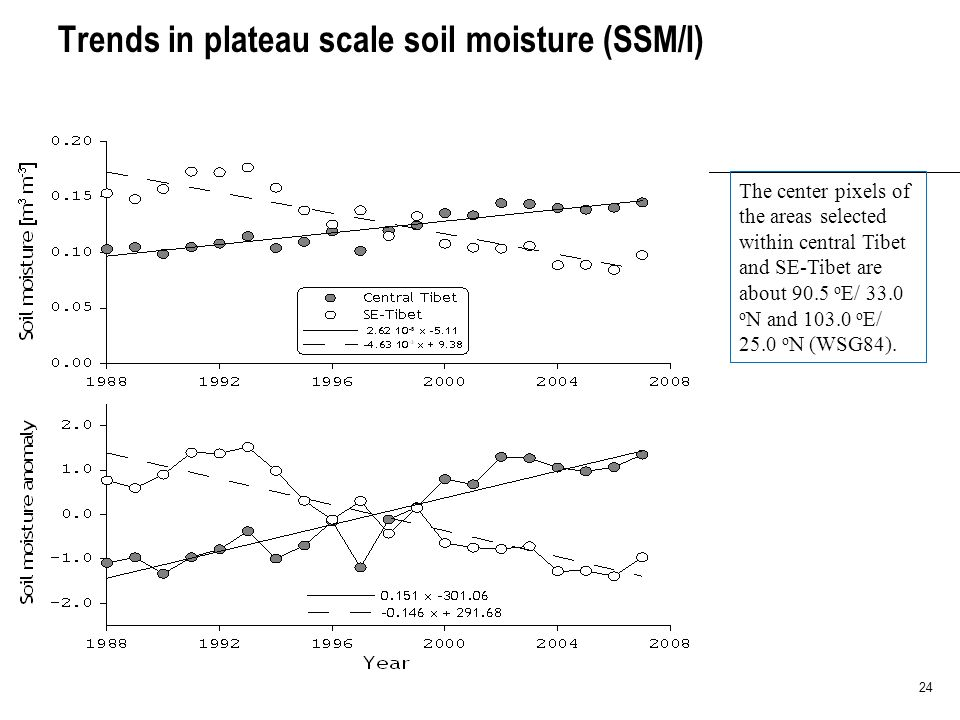 Trends in plateau scale soil moisture (SSM/I) 24 The center pixels of the areas selected within central Tibet and SE-Tibet are about 90.5 o E/ 33.0 o
