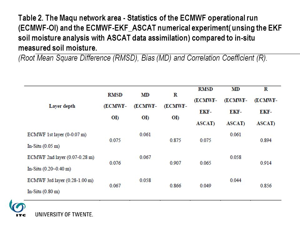 Table 2. The Maqu network area - Statistics of the ECMWF operational run (ECMWF-OI) and the ECMWF-EKF_ASCAT numerical experiment( unsing the EKF soil