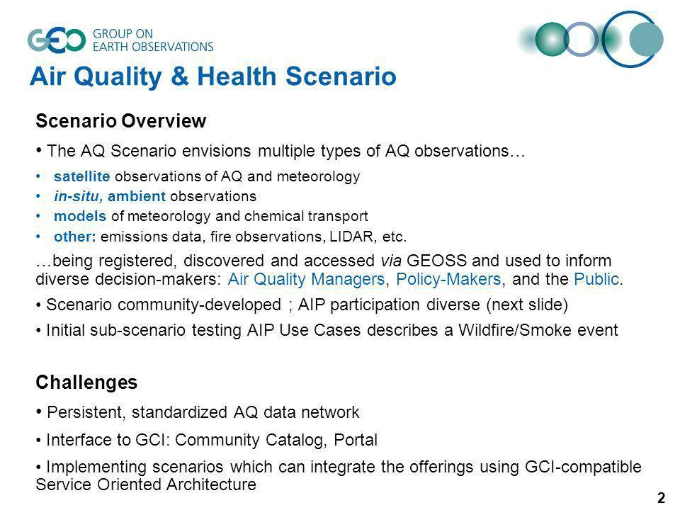 3 AQ&H WG Core Participants Catalog/ Metadata Data Access Sensors/ Models Workflow ClientsScenario EPA ESIP AQ Cluster GIOVANNI GMU NOAA NGDC Northrop Grumman VIEWS WUStL