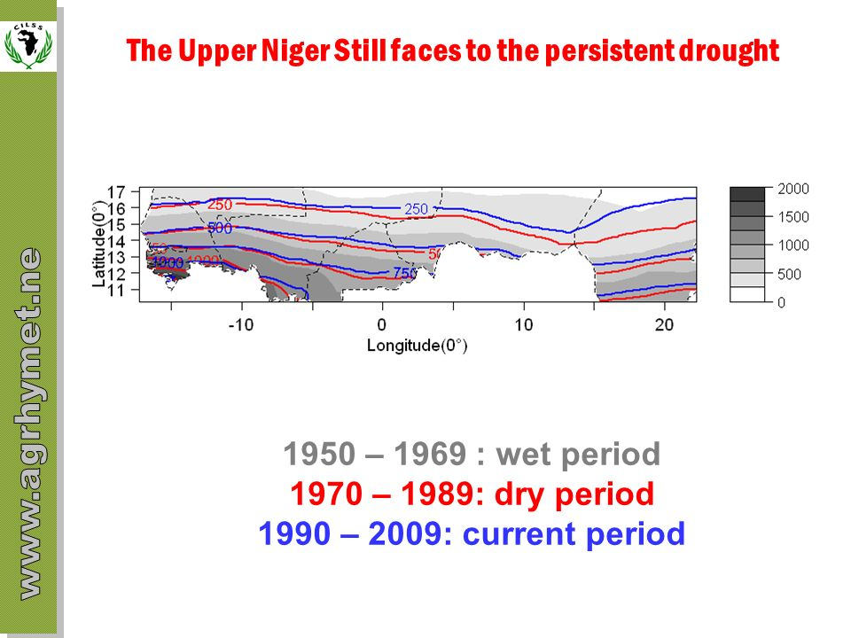 The Upper Niger Still faces to the persistent drought 1950 – 1969 : wet period 1970 – 1989: dry period 1990 – 2009: current period