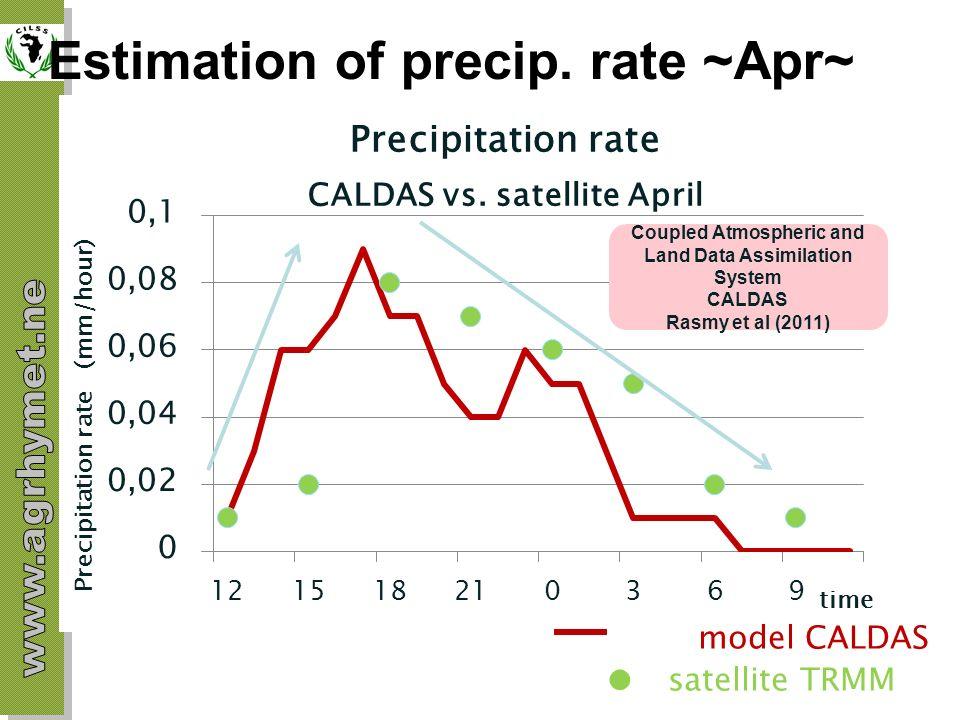 model CALDAS satellite TRMM Estimation of precip. rate ~Apr~ Coupled Atmospheric and Land Data Assimilation System CALDAS Rasmy et al (2011)