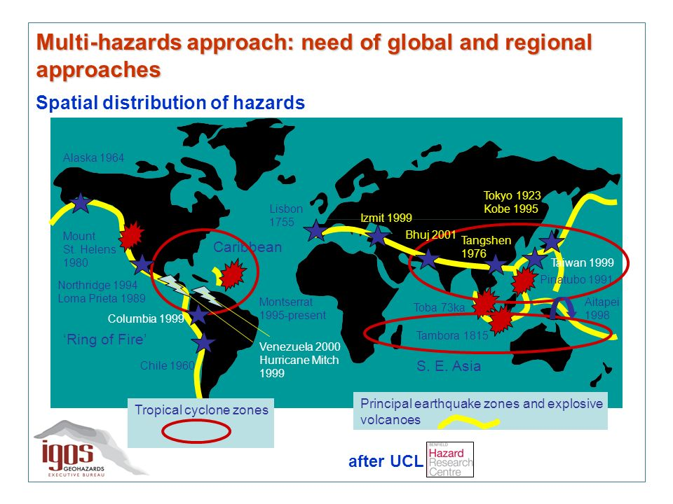 Spatial distribution of hazards Principal earthquake zones and explosive volcanoes Ring of Fire S.