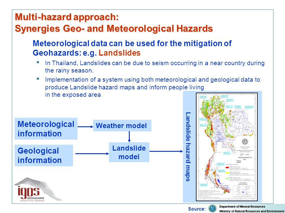 Multi-hazard approach: Synergies Geo- and Meteorological Hazards Meteorological data can be used for the mitigation of Geohazards: e.g.