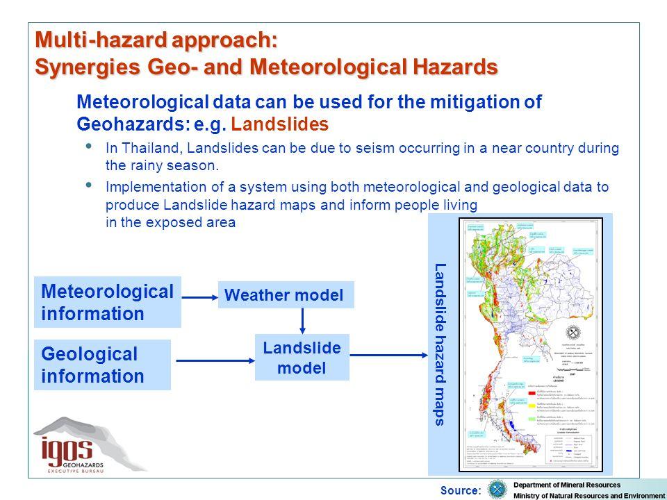Mitigation Reducing vulnerabilityReducing hazardReducing exposure Mitigation policies can focus on: e.g.