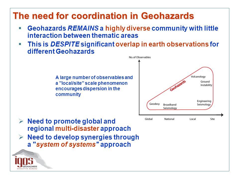 2. GEO Geohazards Community of Practice