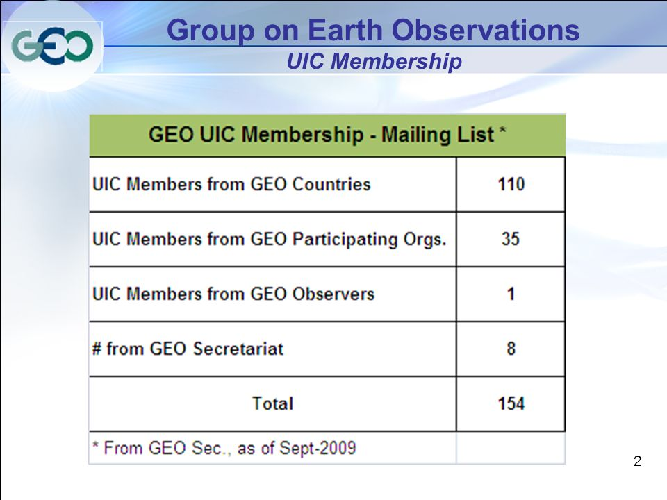 2 Group on Earth Observations UIC Membership