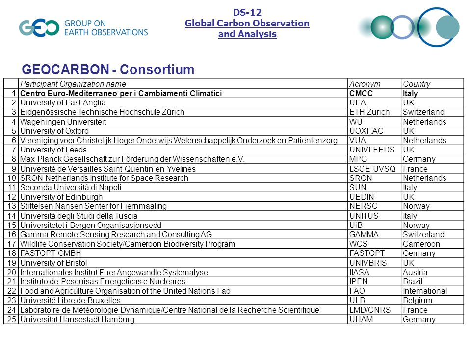 DS-12 Global Carbon Observation and Analysis Participant Organization nameAcronymCountry 1Centro Euro-Mediterraneo per i Cambiamenti ClimaticiCMCCItal