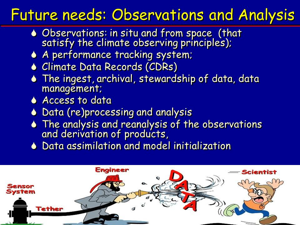 World Climate Research Programme 20 Future needs: Observations and Analysis Observations: in situ and from space (that satisfy the climate observing principles); A performance tracking system; Climate Data Records (CDRs) The ingest, archival, stewardship of data, data management; Access to data Data (re)processing and analysis The analysis and reanalysis of the observations and derivation of products, Data assimilation and model initialization Observations: in situ and from space (that satisfy the climate observing principles); A performance tracking system; Climate Data Records (CDRs) The ingest, archival, stewardship of data, data management; Access to data Data (re)processing and analysis The analysis and reanalysis of the observations and derivation of products, Data assimilation and model initialization