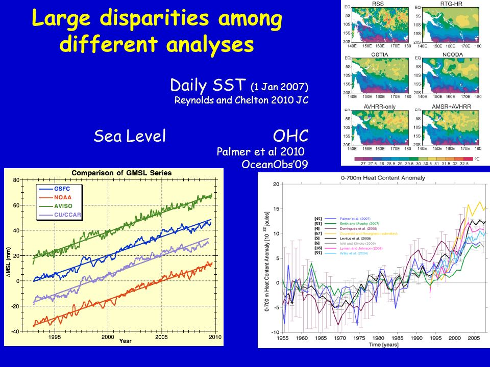 8 Large disparities among different analyses Daily SST (1 Jan 2007) Reynolds and Chelton 2010 JC Sea Level OHC Palmer et al 2010 OceanObs09