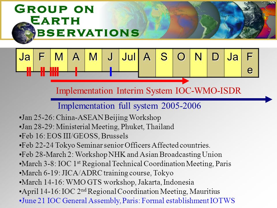 Timeline 2005 JaFMAMJJul Jan 25-26: China-ASEAN Beijing Workshop Jan 28-29: Ministerial Meeting, Phuket, Thailand Feb 16: EOS III/GEOSS, Brussels Feb