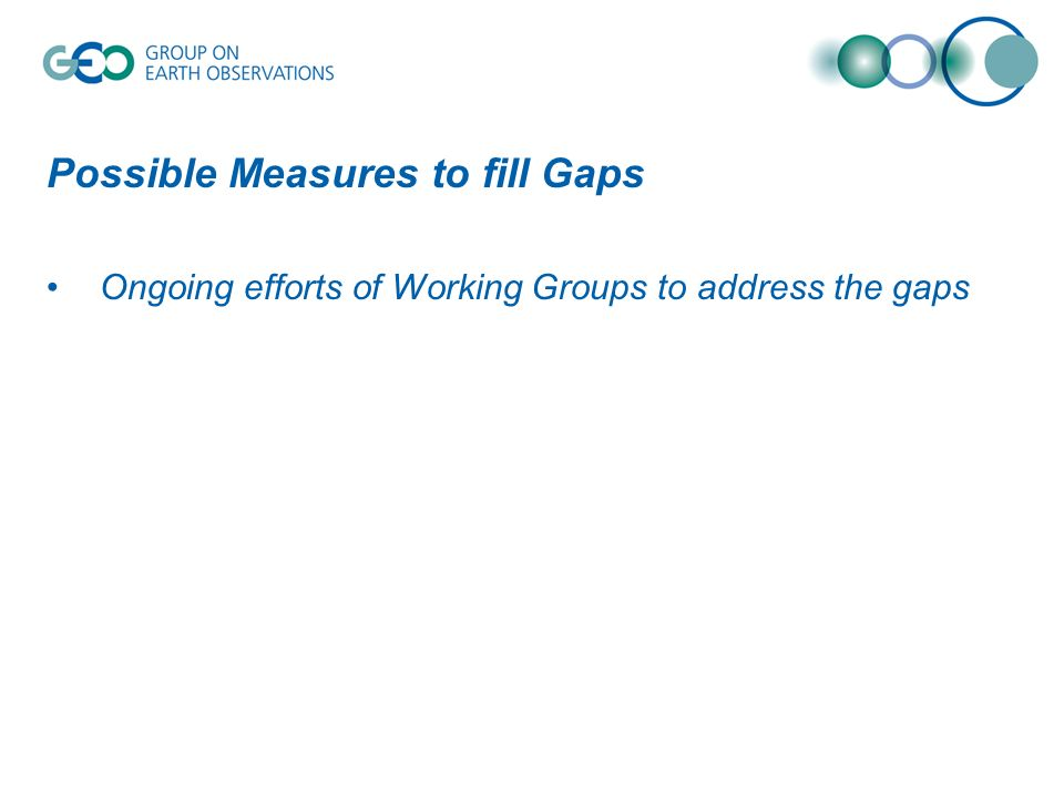 Possible Measures to fill Gaps Ongoing efforts of Working Groups to address the gaps