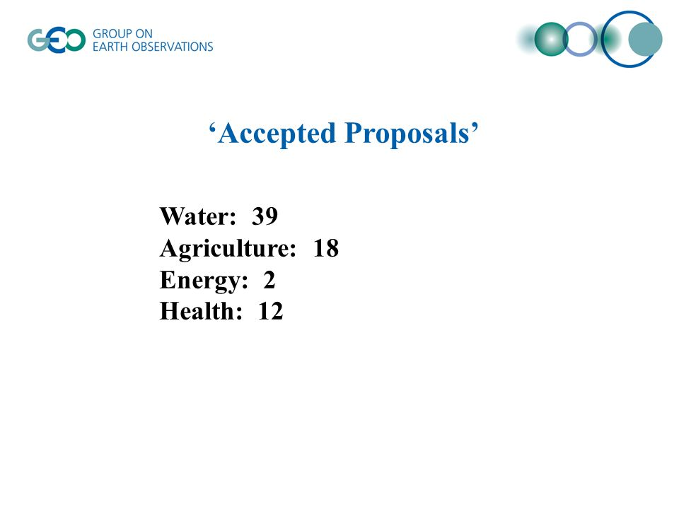 Water: 39 Agriculture: 18 Energy: 2 Health: 12 Accepted Proposals