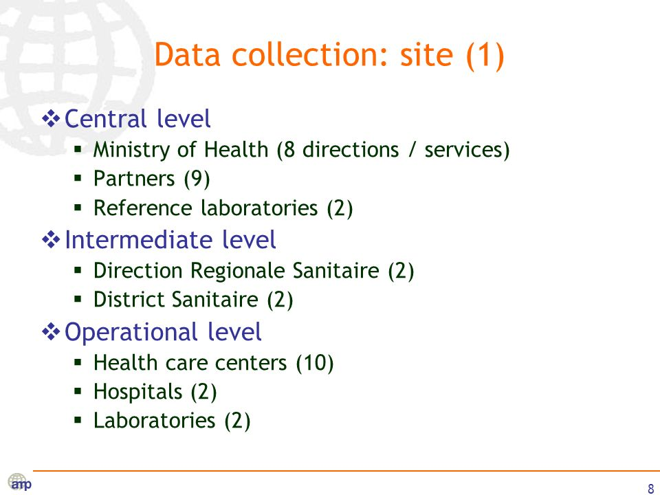 9 Data collection: site (2) Meningitis cases and their family (60) Rural / urban households Health care center / hospital Health care professionals (apx 30) Community (apx 30) Community leaders: religious, administrative, traditional, associative Women / men Young