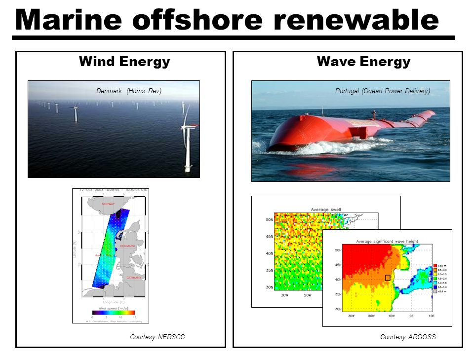 Marine offshore renewable Wind Energy Wave Energy Courtesy ARGOSSCourtesy NERSCC Portugal (Ocean Power Delivery)Denmark (Horns Rev)
