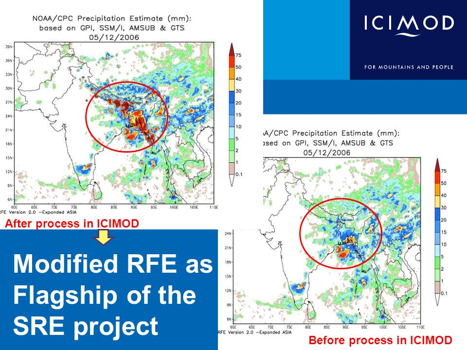 Modified RFE as Flagship of the SRE project Before process in ICIMOD After process in ICIMOD