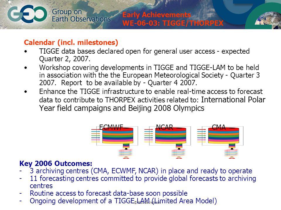 © GEO Secretariat Calendar (incl.