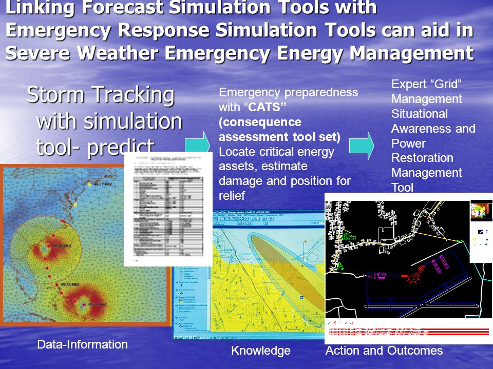 Linking Forecast Simulation Tools with Emergency Response Simulation Tools can aid in Severe Weather Emergency Energy Management Storm Tracking with s