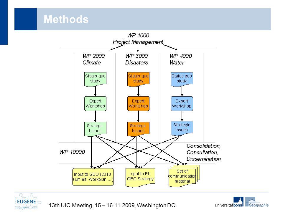 13th UIC Meeting, 15 – 16.11.2009, Washington DC Methods