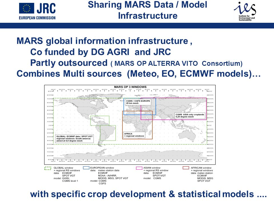 Sharing MARS Data / Model Infrastructure MARS global information infrastructure, Co funded by DG AGRI and JRC Partly outsourced ( MARS OP ALTERRA VITO