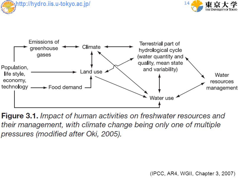 http://hydro.iis.u-tokyo.ac.jp/ 14 (IPCC, AR4, WGII, Chapter 3, 2007)