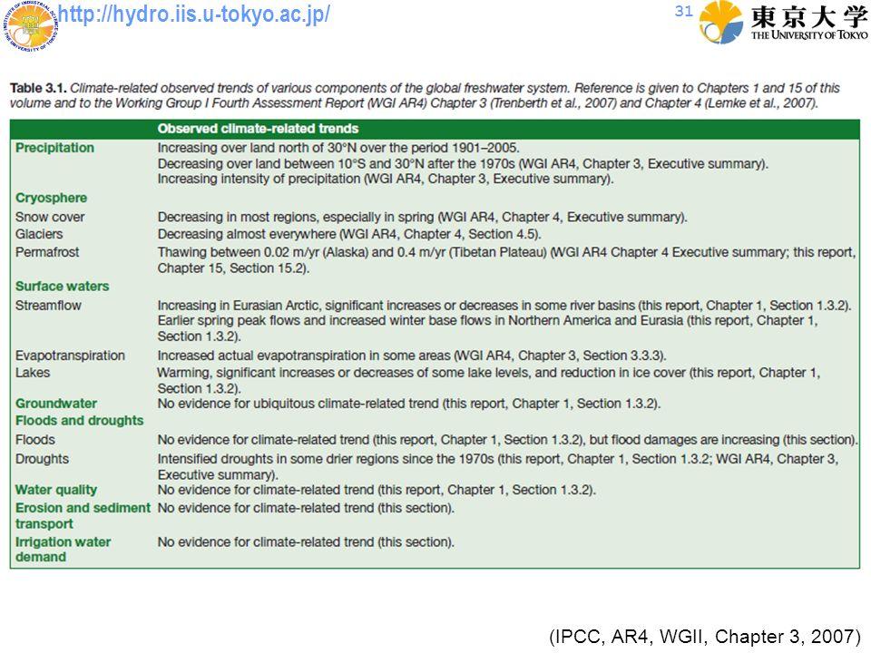 http://hydro.iis.u-tokyo.ac.jp/ 31 (IPCC, AR4, WGII, Chapter 3, 2007)