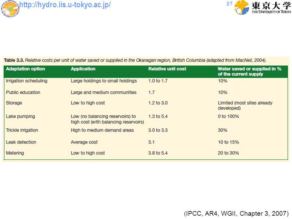 http://hydro.iis.u-tokyo.ac.jp/ 37 (IPCC, AR4, WGII, Chapter 3, 2007)