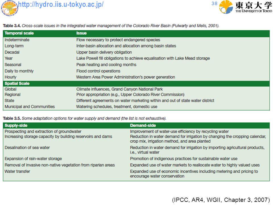 http://hydro.iis.u-tokyo.ac.jp/ 38 (IPCC, AR4, WGII, Chapter 3, 2007)