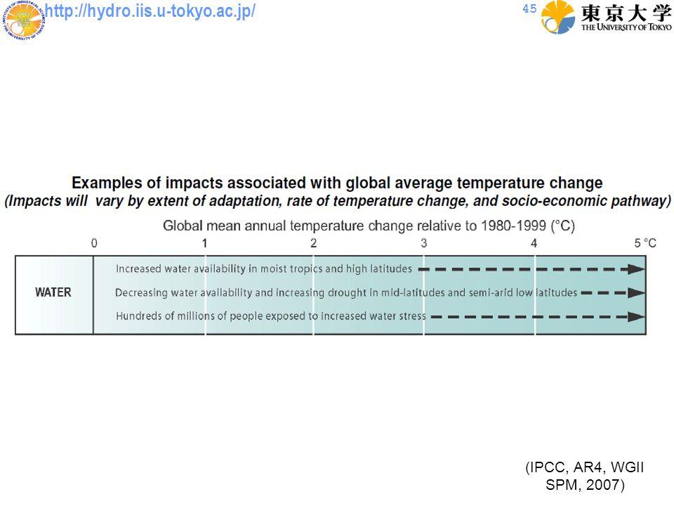 http://hydro.iis.u-tokyo.ac.jp/ 45 (IPCC, AR4, WGII SPM, 2007)