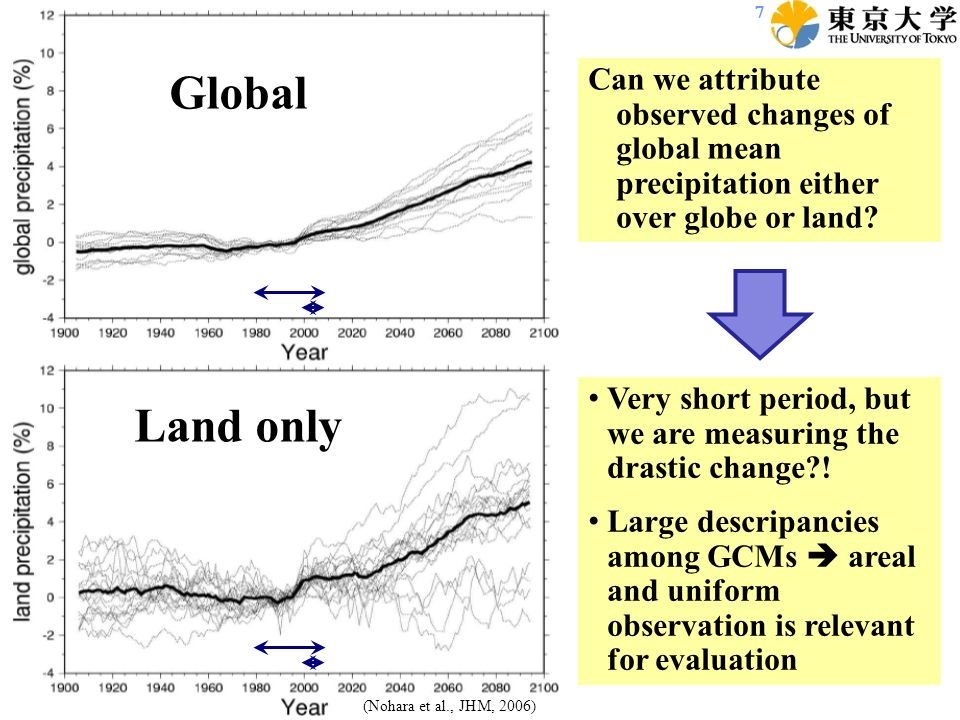 http://hydro.iis.u-tokyo.ac.jp/ 7 Can we attribute observed changes of global mean precipitation either over globe or land? (Nohara et al., JHM, 2006)