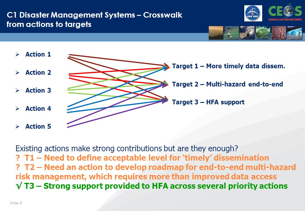 Slide: 5 Action 1 Action 2 Action 3 Action 4 Action 5 C1 Disaster Management Systems – Crosswalk from actions to targets Target 1 – More timely data dissem.