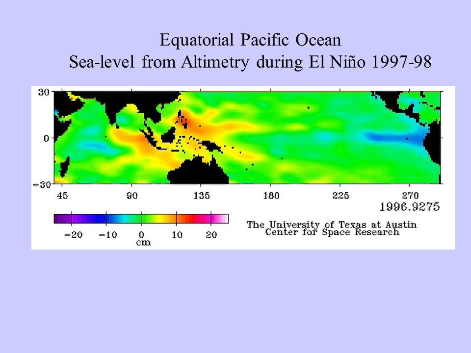 Equatorial Pacific Ocean Sea-level from Altimetry during El Niño 1997-98