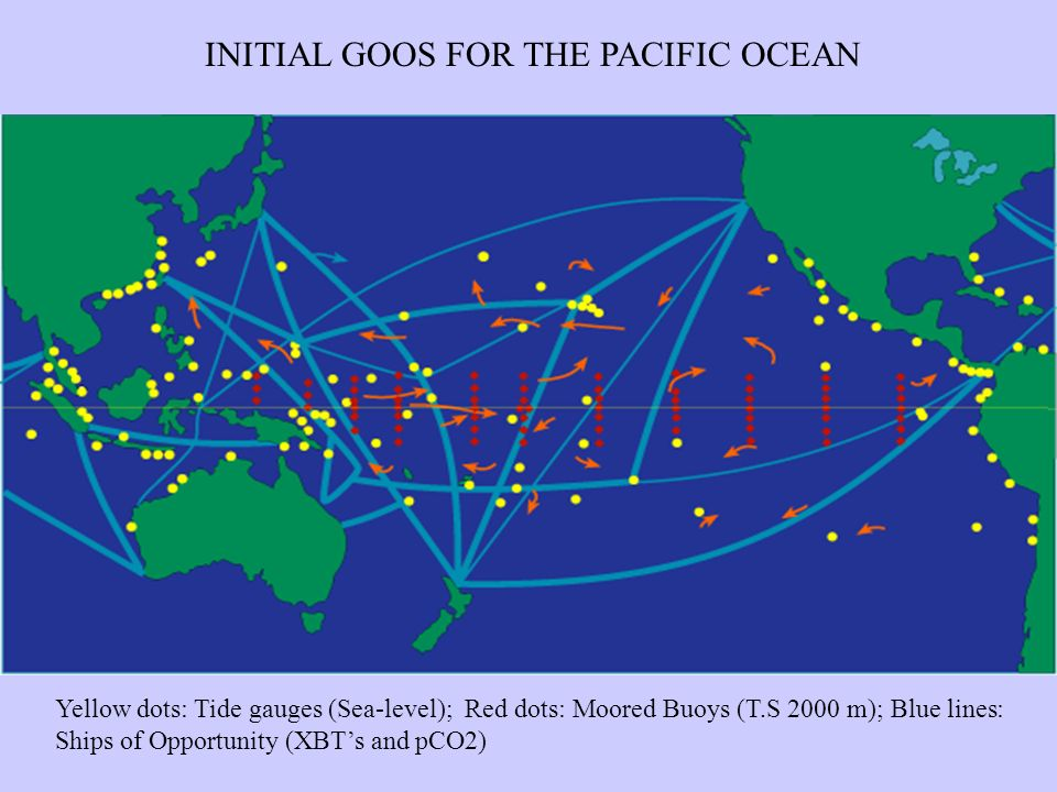 INITIAL GOOS FOR THE PACIFIC OCEAN Yellow dots: Tide gauges (Sea-level); Red dots: Moored Buoys (T.S 2000 m); Blue lines: Ships of Opportunity (XBTs a